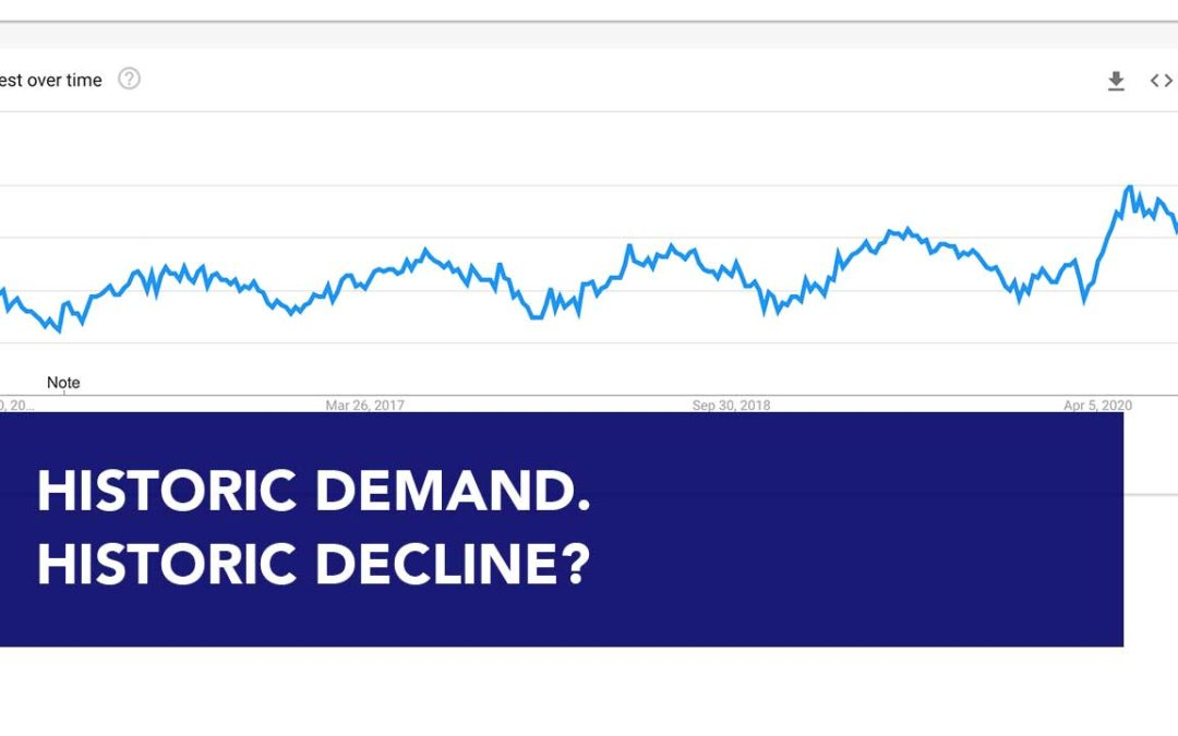Is this Historic Demand followed by Historic Decline?